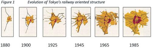 tokyo corridors